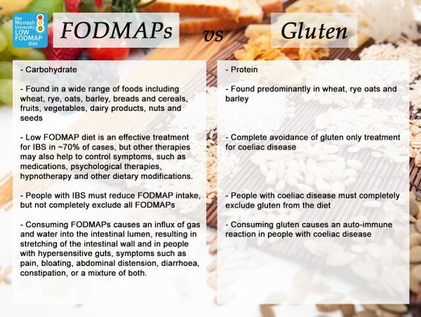 producten waar gluten in zitten